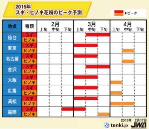 chart_large_2_20150217